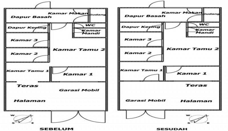 Desain Dapur Dekat Garasi nusabali com feng shui keberuntungan habis
