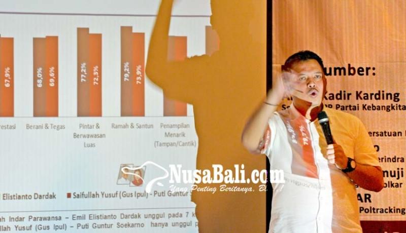 www.nusabali.com-survei-khofifah-emil-ungguli-gus-ipul-puti