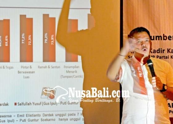 Nusabali.com - survei-khofifah-emil-ungguli-gus-ipul-puti