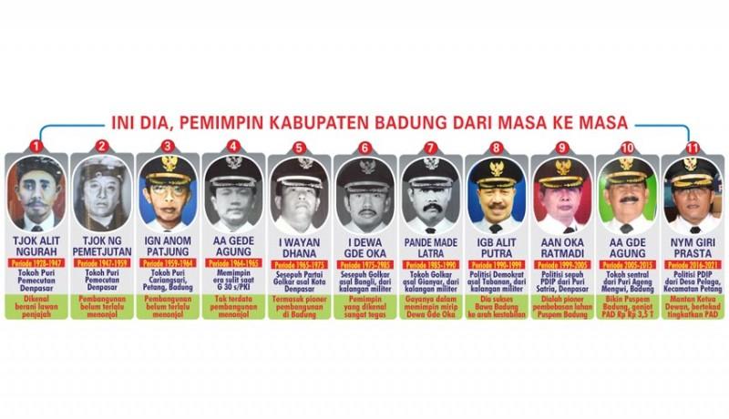 www.nusabali.com-dari-trah-raja-tokoh-kalangan-militer-hingga-mantan-ketua-dewan