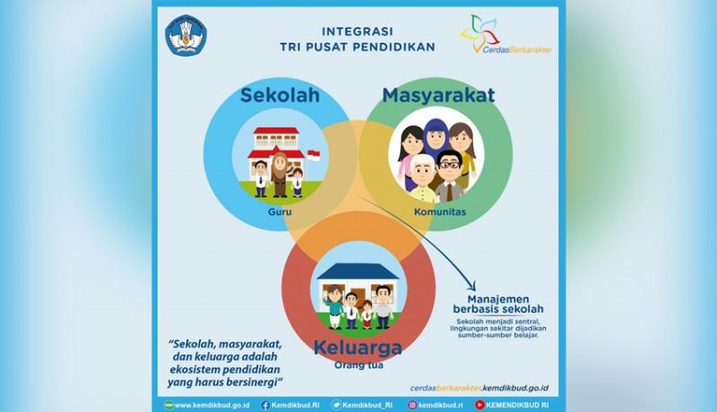 www.nusabali.com-sinergi-tri-sentra-pendidikan-menyongsong-generasi-emas