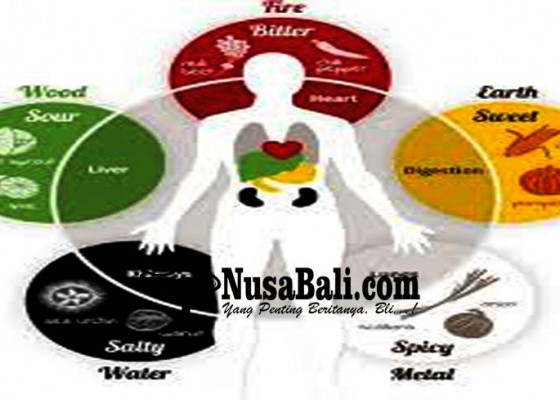 Nusabali.com - feng-shui-keseimbangan-lima-unsur-dalam-tubuh-manusia