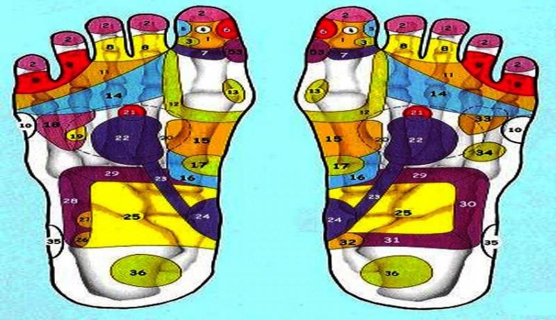 www.nusabali.com-feng-shui-pengobatan-tradisional-untuk-jerawat
