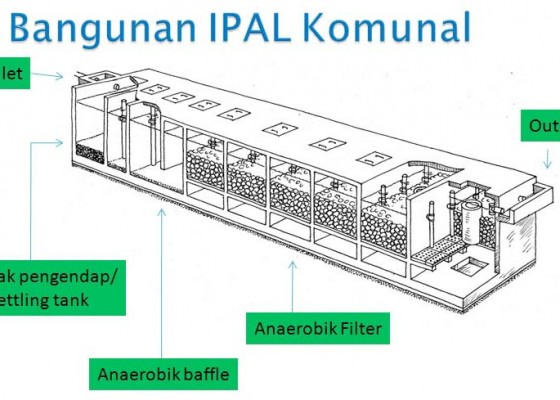 Nusabali.com - dua-ipal-komunal-dibangun-tahun-ini