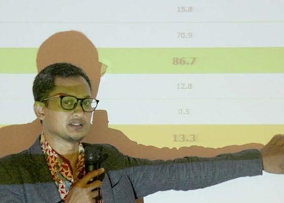 Nusabali.com - polisi-diminta-ungkap-pengancam-pimpinan-lembaga-survei