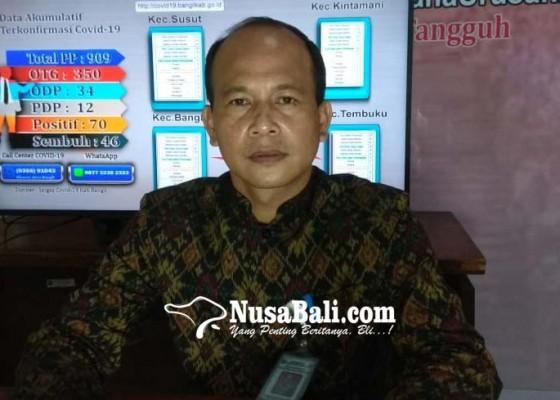 Nusabali.com - lima-hari-bangli-tanpa-penambahan-kasus