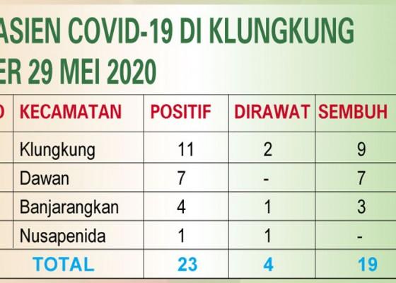 Nusabali.com - tiga-pmi-asal-klungkung-positif-covid-19